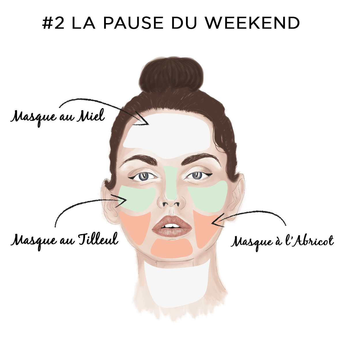 astuce multi-masking pour une pause cocooning